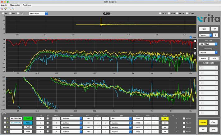 Software de ajustes de sistemas RiTA